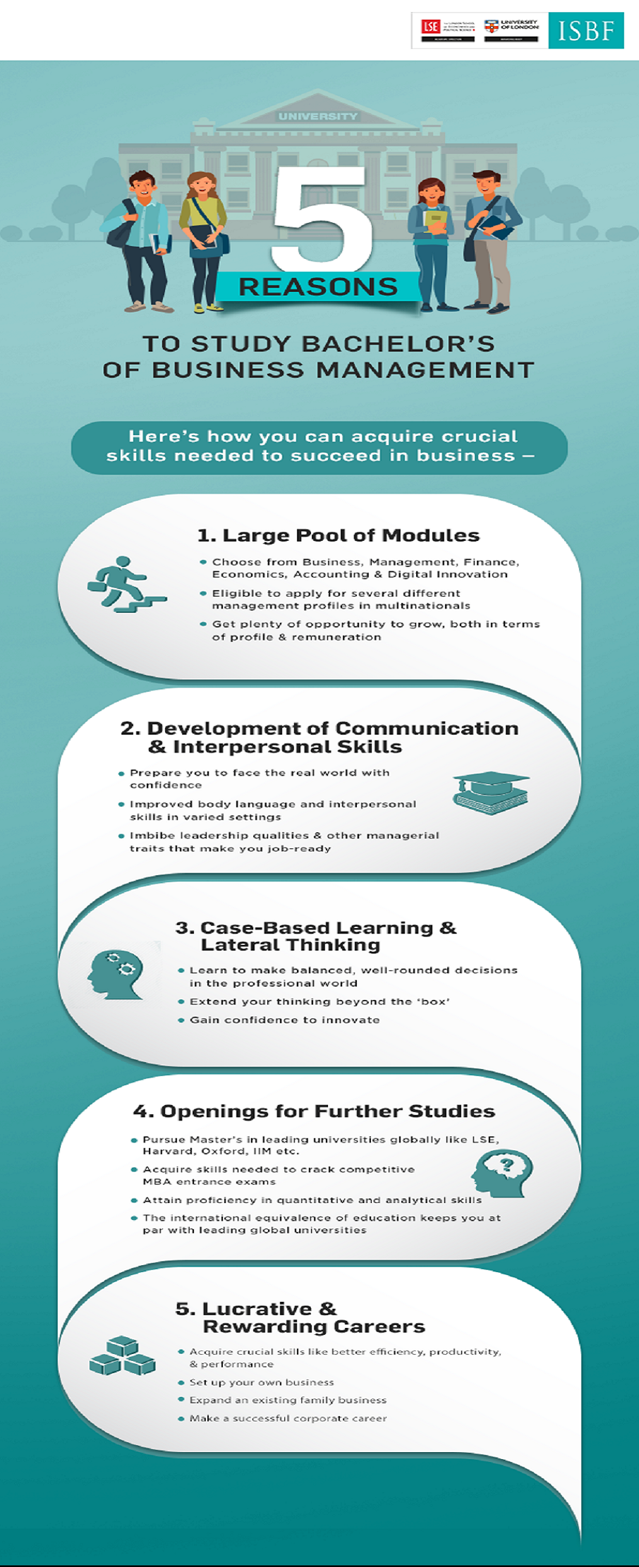 Reasons to Study Bachelors of Business Management Infographic